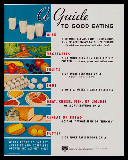 Guide to Good Eating poster, 1941