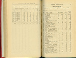 state board of health report 1920
